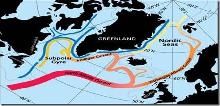 changes in ocean circulation in the North Atlantic